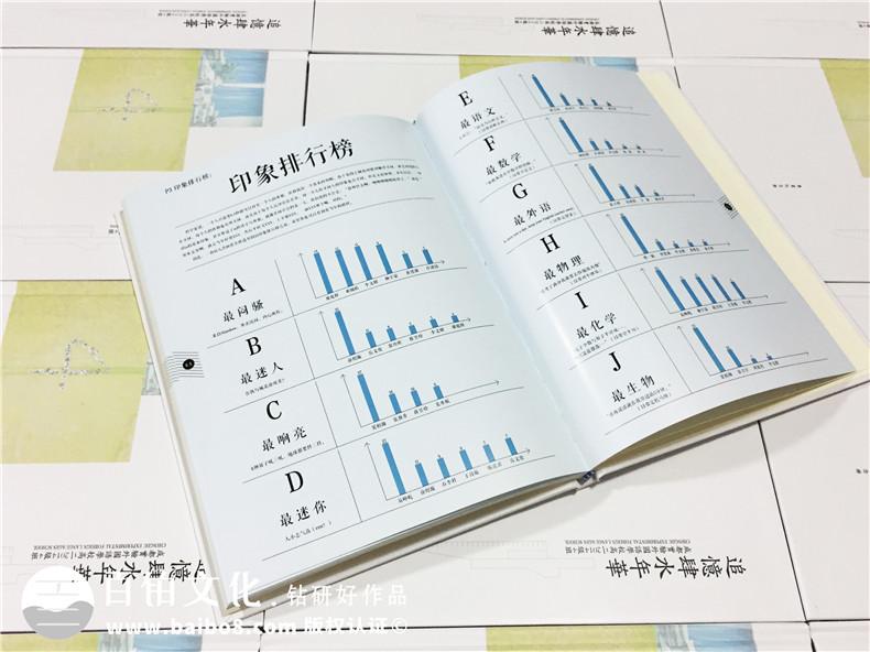 成都实验外国语学校高中毕业相册-同学录制作