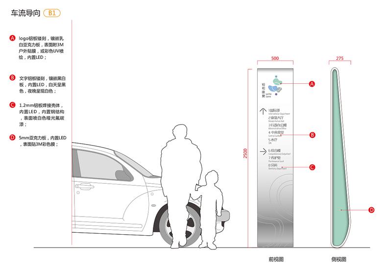 【医院导视系统设计】 成都导视设计公司