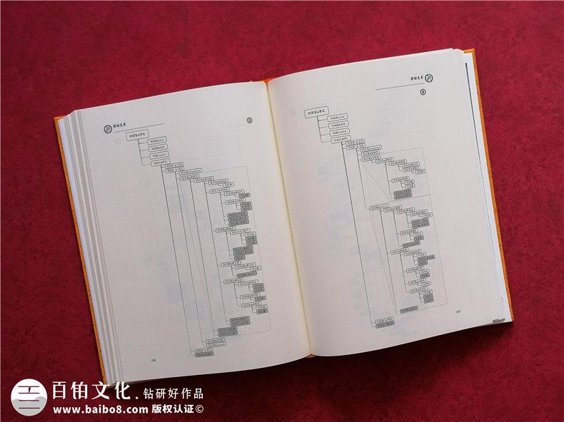 家谱怎么制作-成都家谱族谱编辑印刷厂家专业教你编排宗谱