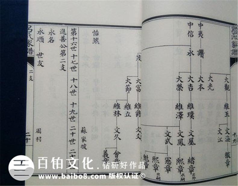 吕氏家谱实例鉴赏|成都家谱设计印刷制作