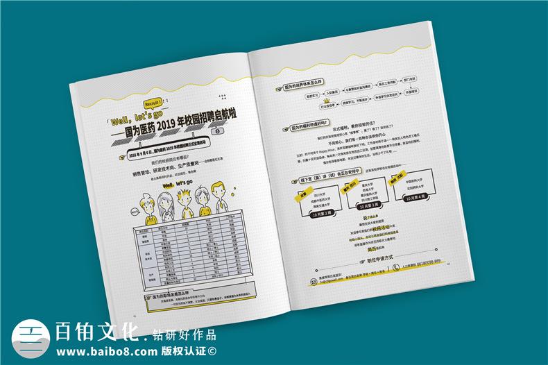 企业刊物杂志设计制作流程-公司文化期刊设计方案-国为医药