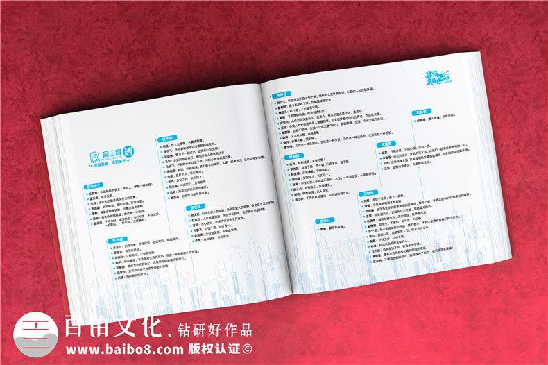 项目完成后的相册制作-企业工程项目完工做建设成果宣传图册