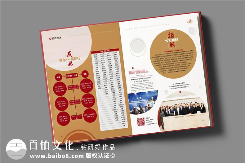 公司3周年庆纪念画册设计-员工入职三周年为做纪念册的感言怎么写