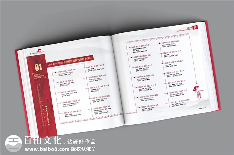 单位40周年纪念册-测绘院企业40周年庆画册设计怎么做
