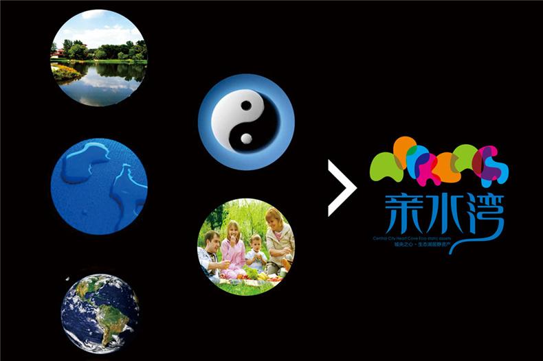 【房地产vi设计】成都vi设计公司分享高端楼盘房产品牌vi设计方案