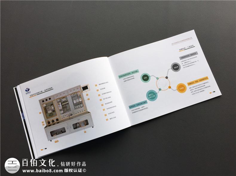 企业画册内容的总结-8大画册设计重点总结第5张-宣传画册,纪念册设计制作-价格费用,文案模板,印刷装订,尺寸大小