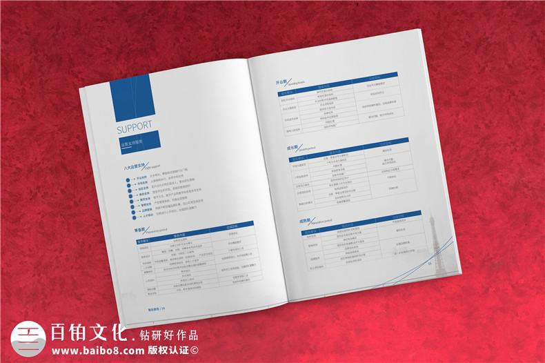 教育培训学校宣传册设计-招商加盟手册怎么制作
