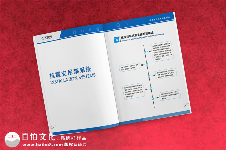 企业宣传册应该怎么设计-从这3个基本要点开始第3张-宣传画册,纪念册设计制作-价格费用,文案模板,印刷装订,尺寸大小