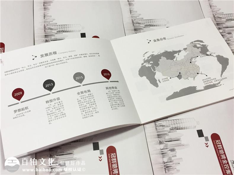 烟草制品企业画册设计的重点