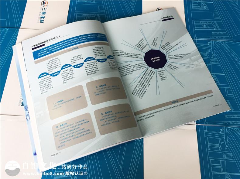 """建材公司产品宣传册设计,得突出""""环保""""优势"""
