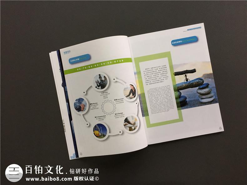 环保公司宣传册设计-画册排版一般配什么图片?