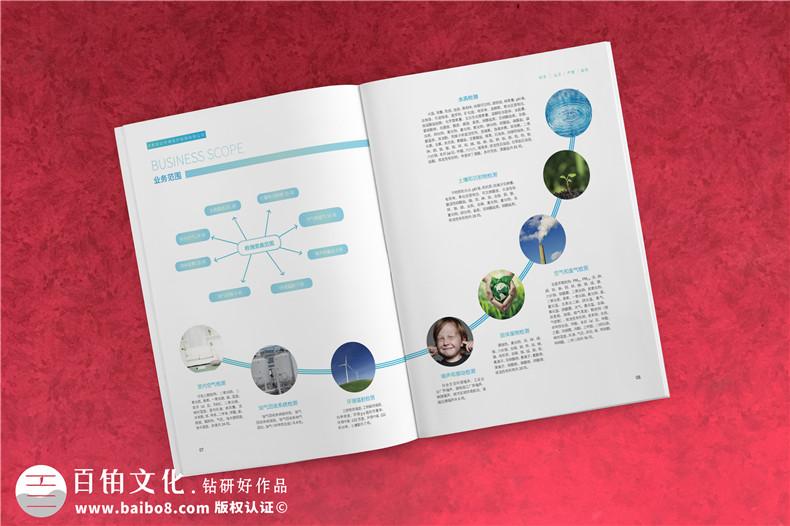 画册设计经验与总结-提升画册设计的的专业性第5张-宣传画册,纪念册设计制作-价格费用,文案模板,印刷装订,尺寸大小