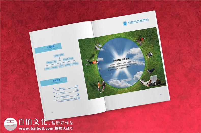企业画册策划与设计 企业画册策划公司必须重视画册设计的力量!