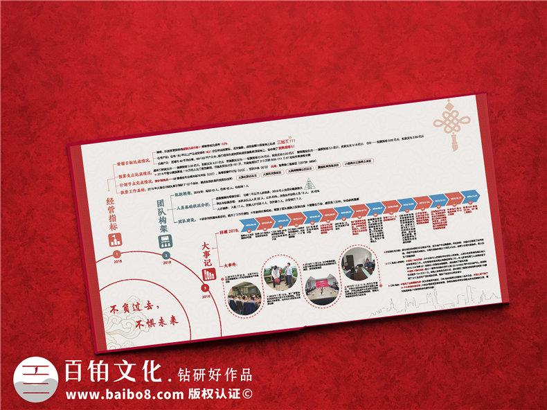 企业年度工作总结纪念册-公司领导年会相册设计-年末回顾画册制作