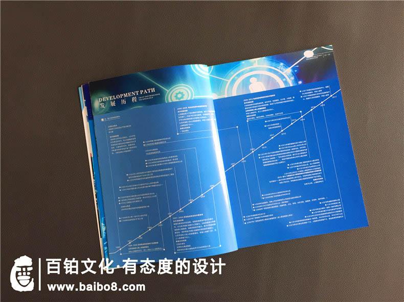 一般产品宣传手册里面有哪些内容