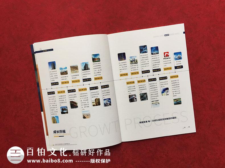企业画册的内容版式有哪些