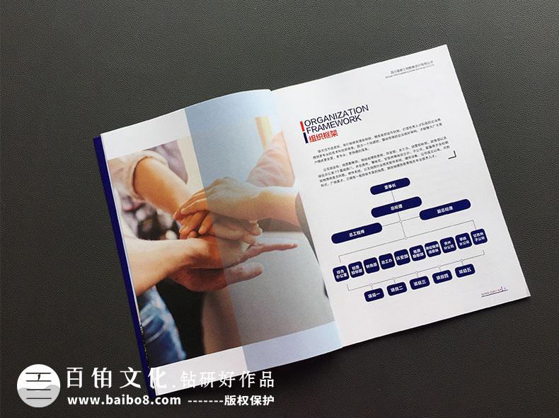 画册平面设计的排版方式